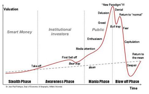 Bitcoin_bubble